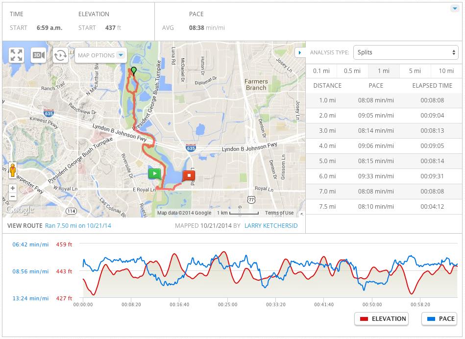 Strength Run 4x1.5 miles