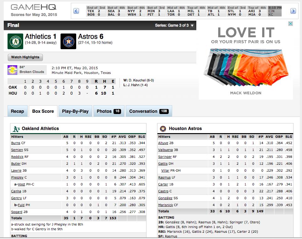 Espn box score page