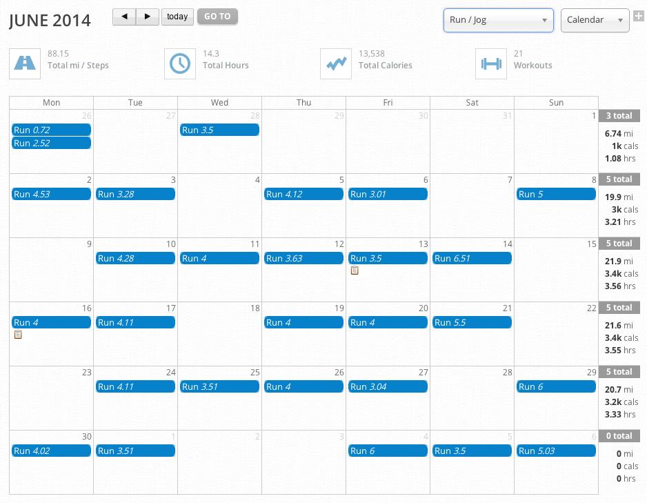 June 2014 Map My Run