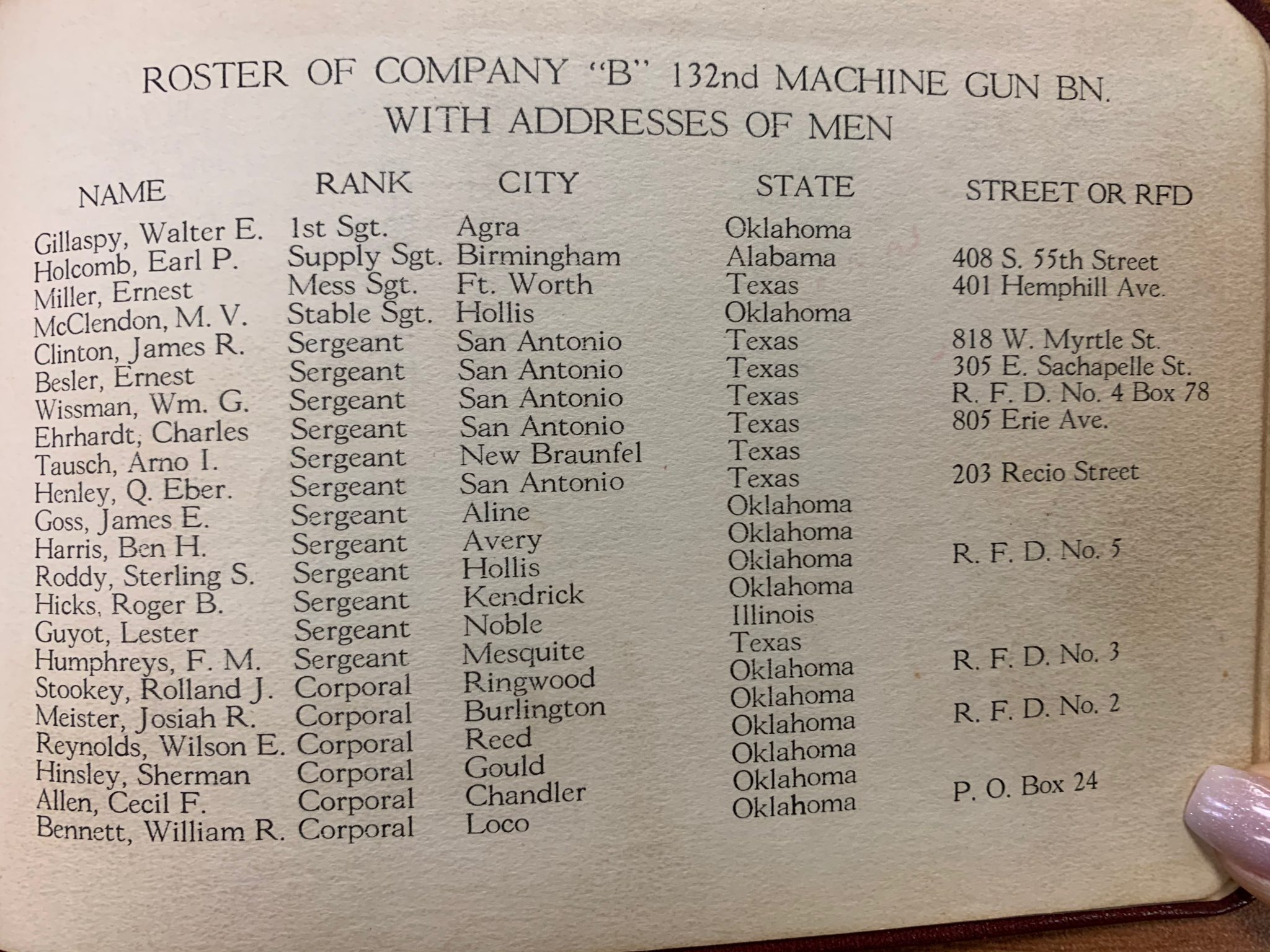 Roster of Company B 132nd Machine Gun Battalion