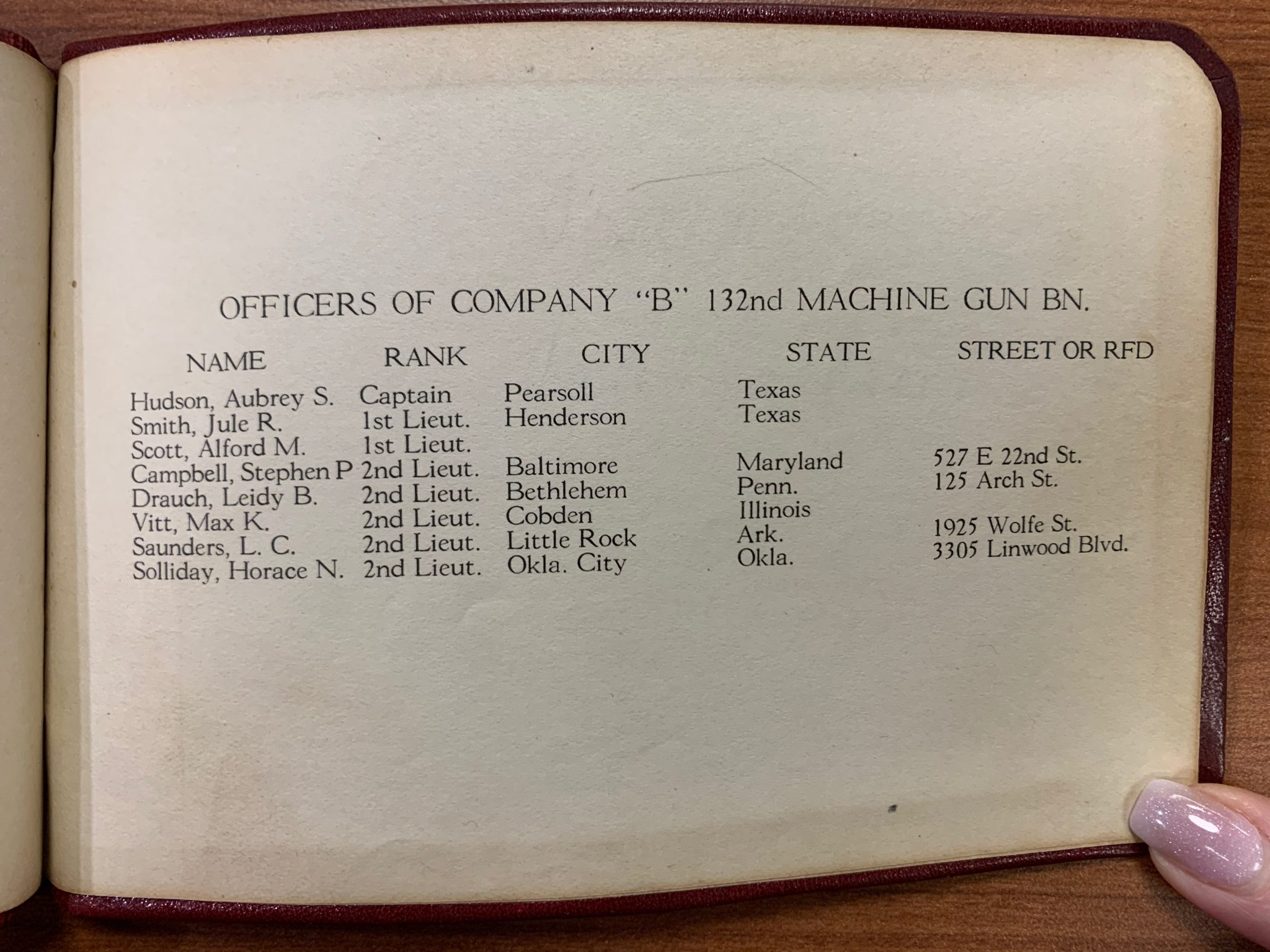 "Officers of Company ""B"" 132nd Machine Gun Battalion"